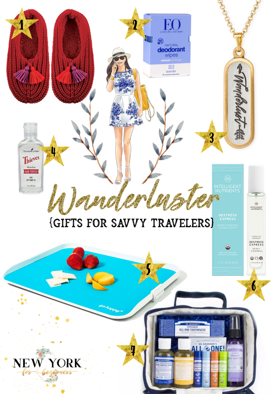 Wanderluster Gifts for travelers NYFB 1