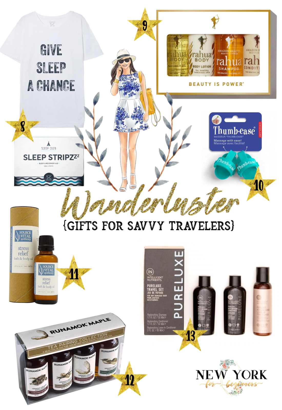 Wanderluster Holiday Gifts for travelers 2018