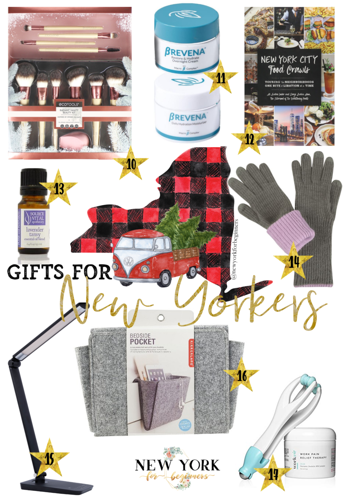 The best Gifts for New Yorkers (2)
